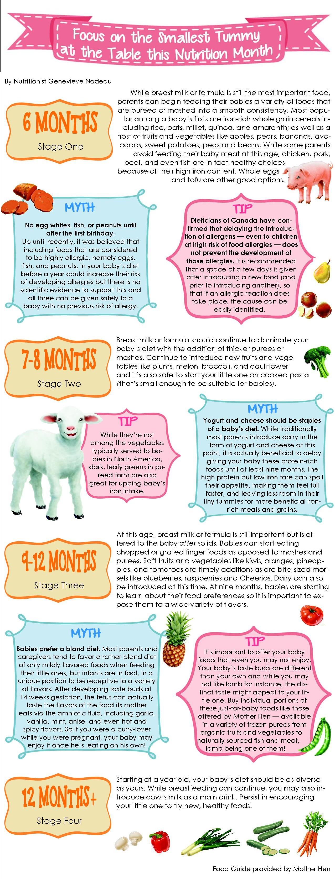 Nutrition tips for babies