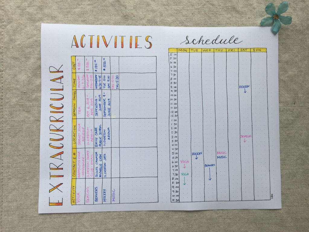 Bullet Journal spreads to organize back to school